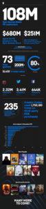 egs infografika